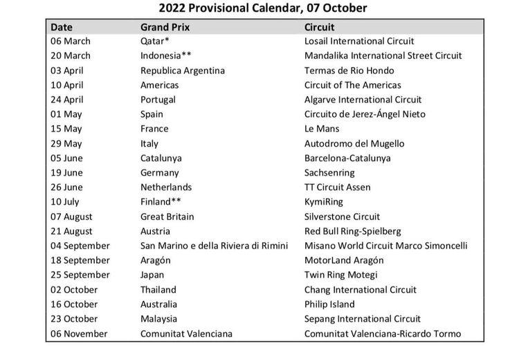 Kalender sementara MotoGP 2022