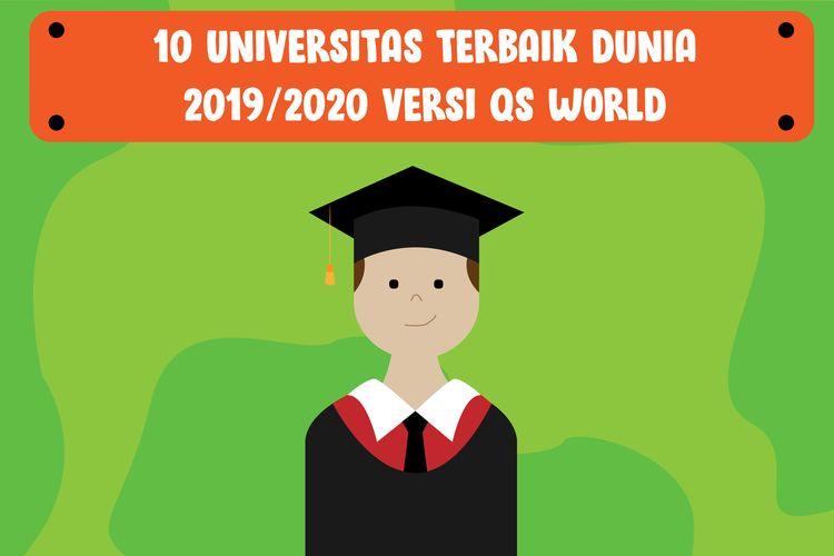 INFO GRAFIK 10 Universitas Terbaik Dunia 2020