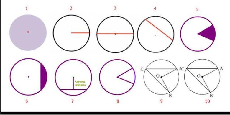 Gambar Lingkaran Jawaban Soal 21 September Sd Kelas 4 6