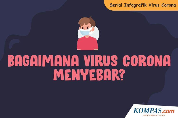 Serial Infografik Virus Corona Bagaimana Virus Corona Menyebar