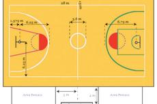 Ukuran Lapangan dalam Permainan Basket