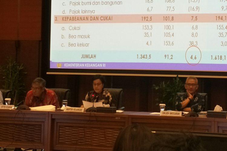 Menteri Keuangan Sri Mulyani saat memaparkan realisasi APBN 2018 di Jakarta. Rabu (2/1/2019)
