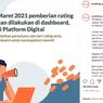 Catat, Pemberian Rating dan Ulasan Kini Dilakukan di Dashboard Prakerja