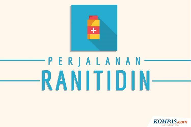 Infografik: Perjalanan Ranitidin