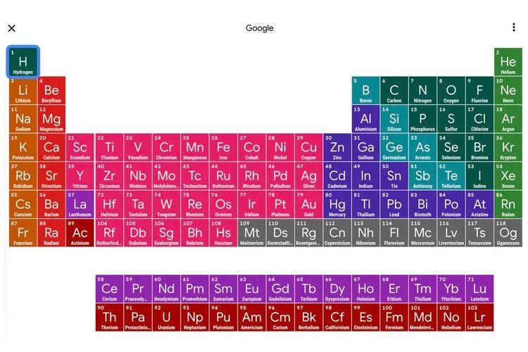 Google Search punya tabel periodik interaktif