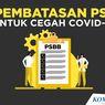 PSBB di Depok, Pasar hingga Bank Boleh Beroperasi asalkan Terapkan Protokol Pencegahan Covid-19