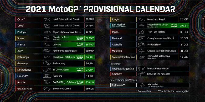 Update jadwal MotoGP 2021, Jumat (22/1/2021) malam WIB.