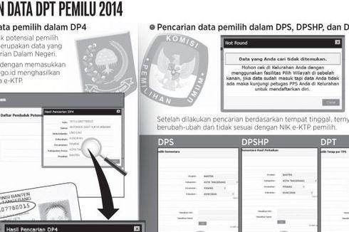 Data Penduduk Kemendagri Dicurigai Perburuk Kualitas DPT