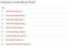 30 Universitas Populer Indonesia di Twitter Versi UniRank, UI Teratas