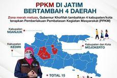 Jadi Zona Merah, 4 Daerah di Jatim Masuk Daerah Tambahan Wilayah PPKM