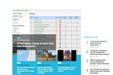 [POPULER TREN] 10 Universitas Terbaik di Dunia | Kejengkelan Jokowi terhadap Para Menterinya