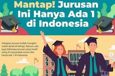 Langka, 10 Jurusan Ini Hanya Ada Satu di Indonesia