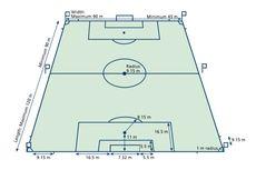 Mengenal Garis-garis di Area Kotak Penalti