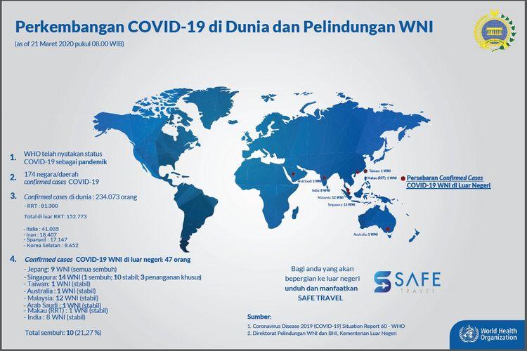 Data WNI pasien Covid-19 di luar negeri (Dok. Kemenlu)