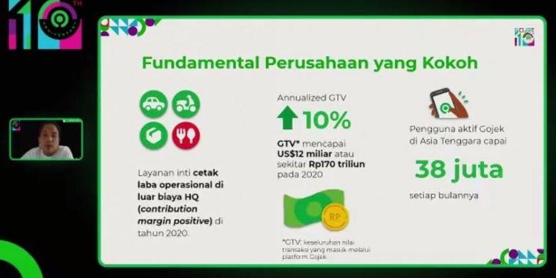 Pemaparan total nilai transaksi bruto (GTV) Gojek di 2020 dalam acara konferensi pers yang digelar secara online, Kamis (12/11/2020)