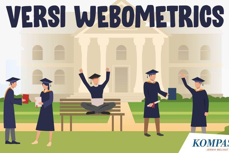 10 PTS terbaik Juli 2020 versi webometrics