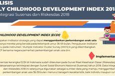 Analisis Data ECDI 2018: 88,3 Persen Anak Indonesia Berkembang Sesuai Tahapan