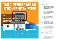 [POPULER TREN] Alur Pendaftaran UTBK-SBMPTN 2020 | Penyelenggaraan Ibadah Haji 2020