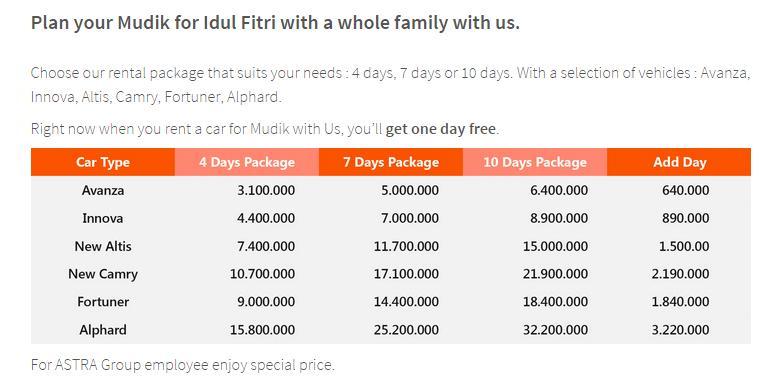 Ini Daftar Harga Sewa Mobil Untuk Mudik Dari Trac