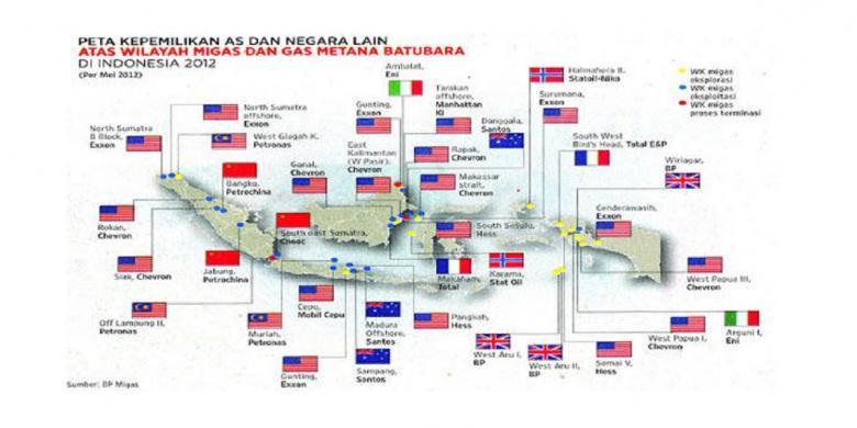 Asing Kuasai Migas Indonesia Kompas Com
