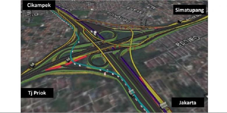 Ilustrasi interchange Cikunir.