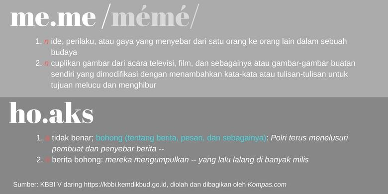 Hoaks dan meme sudah menjadi kata dalam Kamus Besar Bahasa Indonesia (KBBI) edisi V.