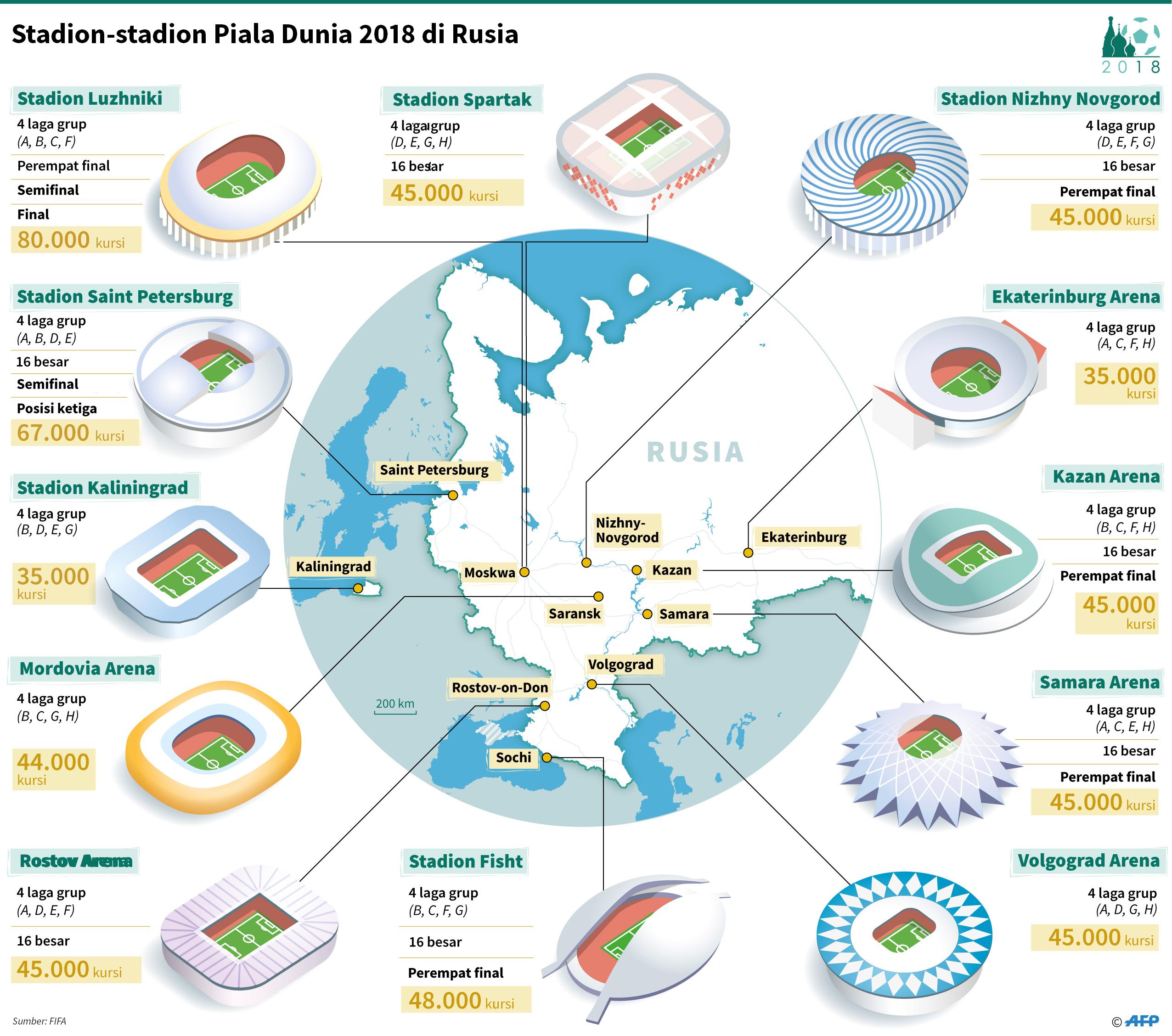 Daftar Pembagian Pot Untuk Undian Piala Dunia 2018