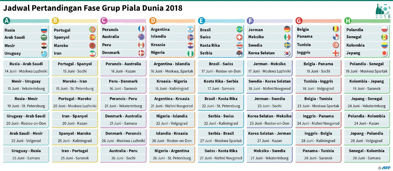 Lihat Hasil Undian Grup Piala Dunia 2018 Pelatih Jerman