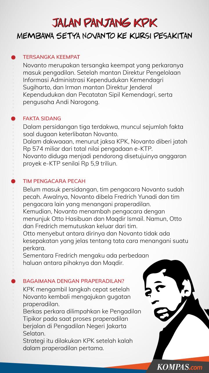 Melihat Perjalanan Setya Novanto Dalam Kasus E Ktp Pada 2017