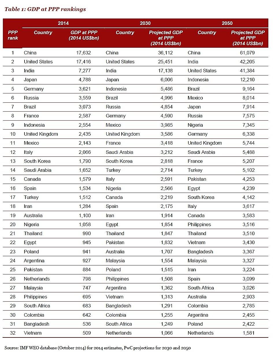 Polemik Indonesia Bubar 2030 Dan Ancaman Nyata Media Sosial Halaman All Kompas Com