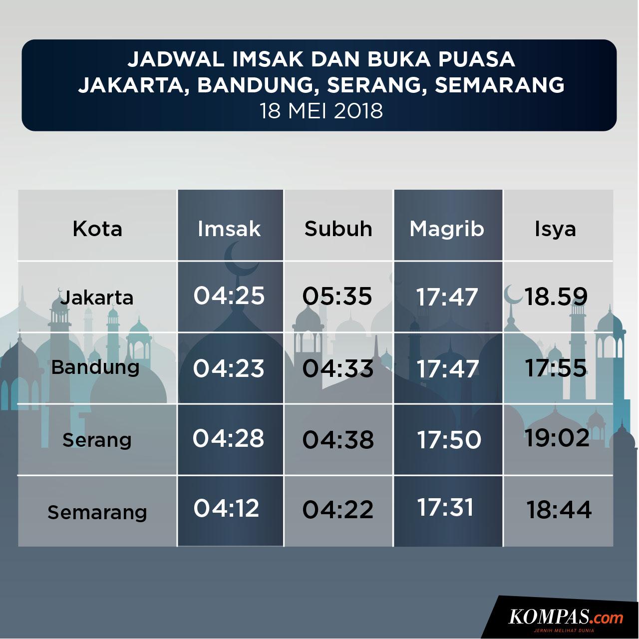 Jadwal Buka Kompas Comakbar Bhayu Tamtomo
