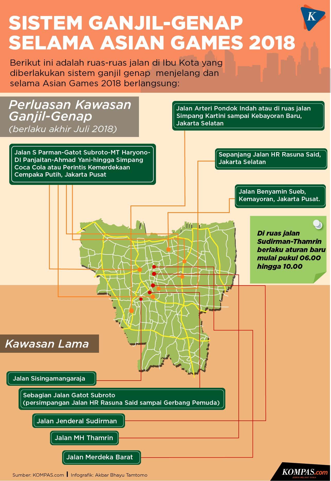 Infografik Perluasan Kawasan Ganjil Genap Selama Asian