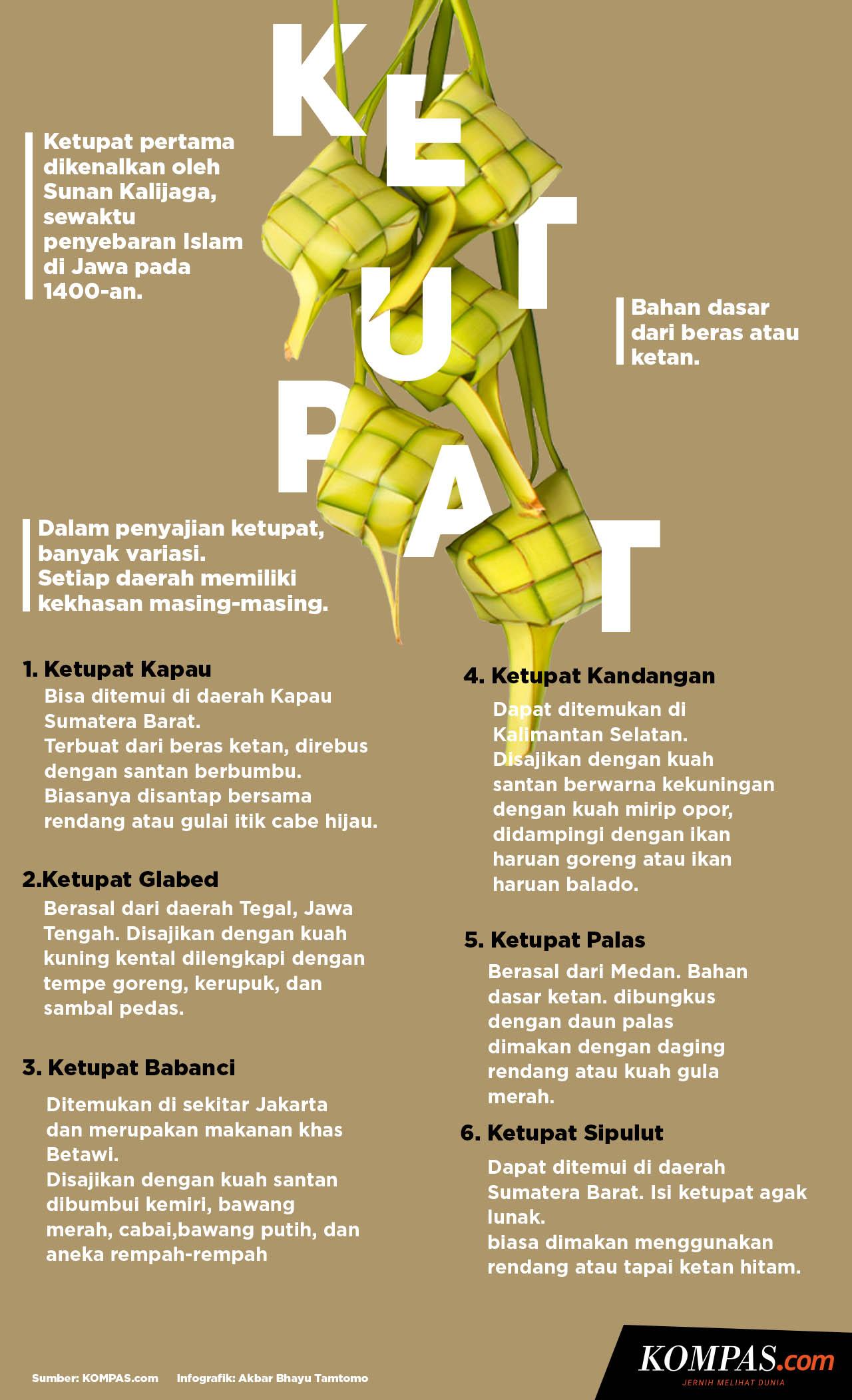 Ketupat (KOMPAS.com/AKBAR BHAYU TAMTOMO)