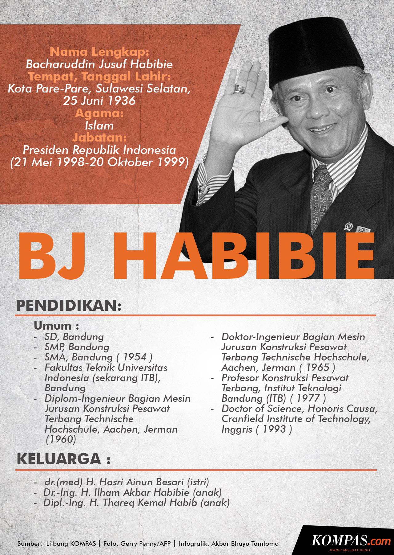 Selamat Ulang Tahun Pak Habibie