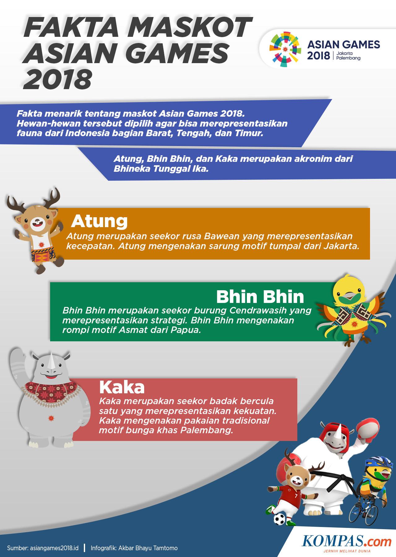 """Semarakkan Asian Games 2018 Ikuti 6 """"Event Line"""" Ini"""