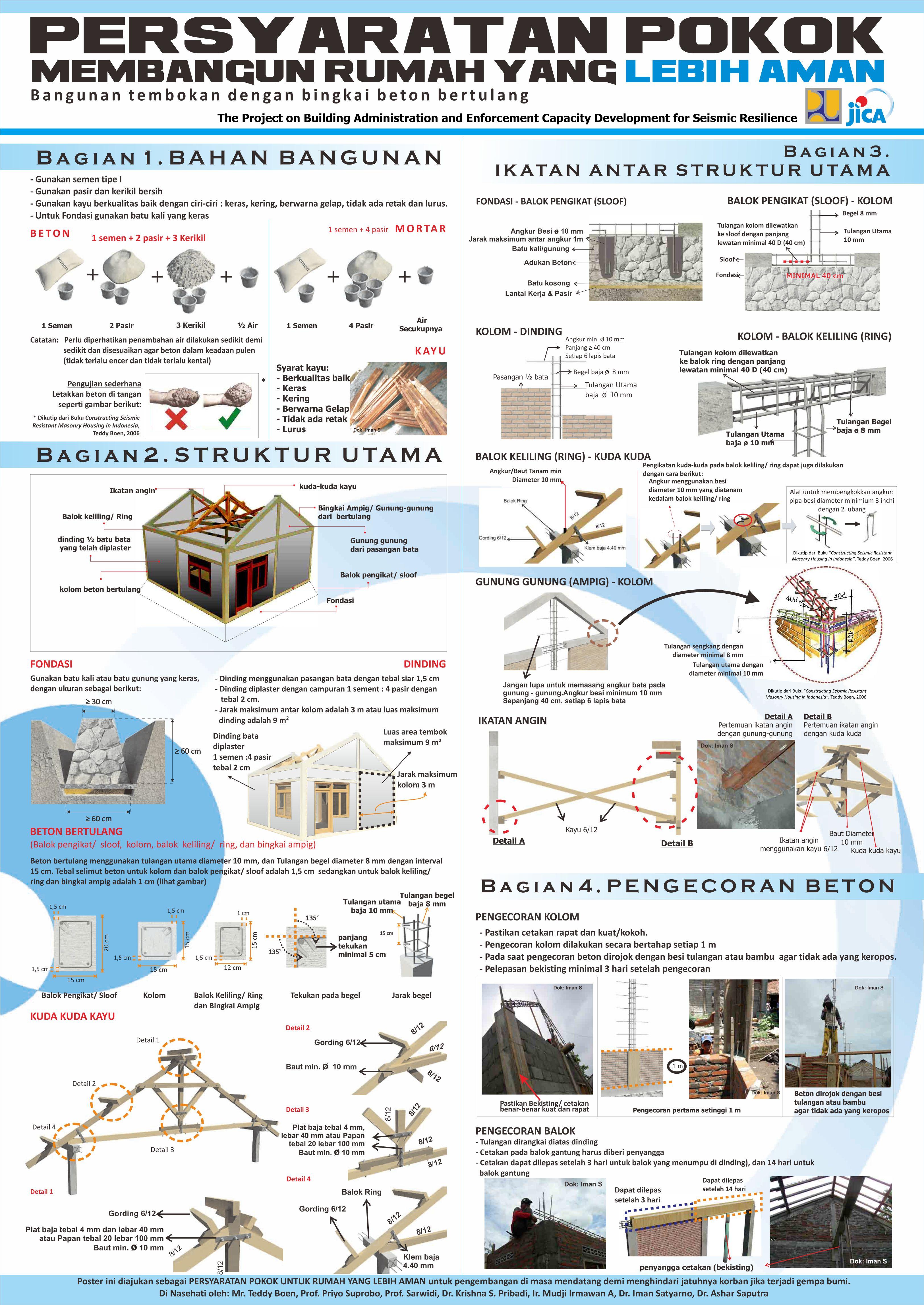 Panduan Membangun Rumah Tahan Gempa Halaman All Kompas