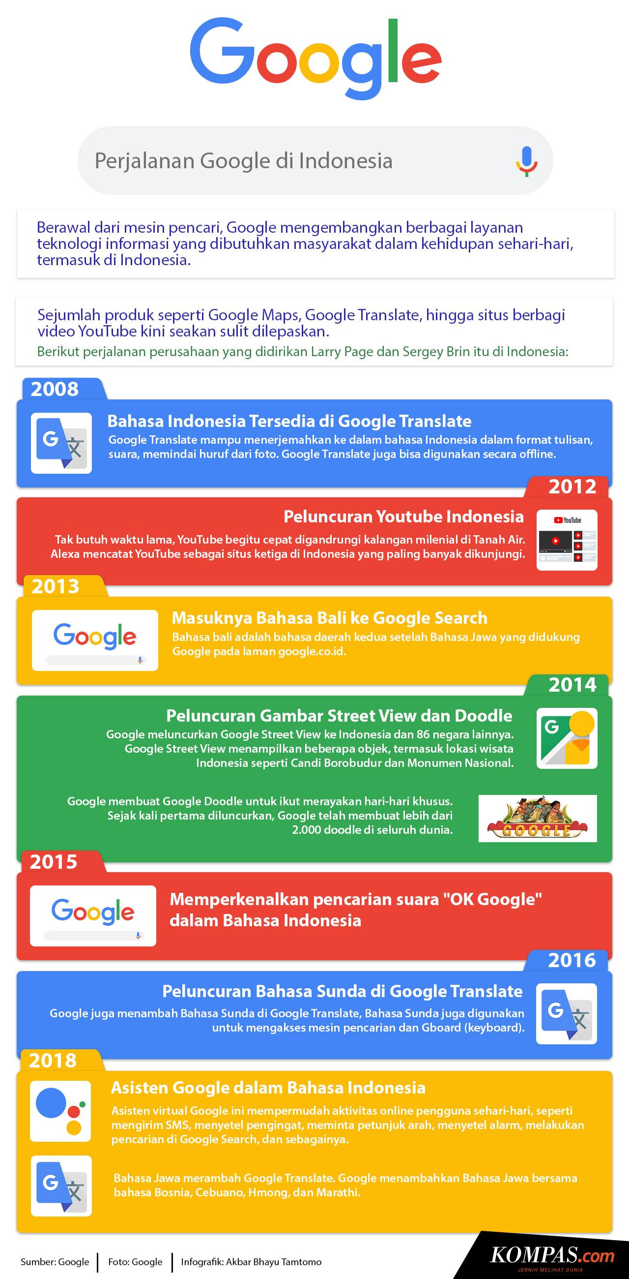 fitur google classroom untuk guru