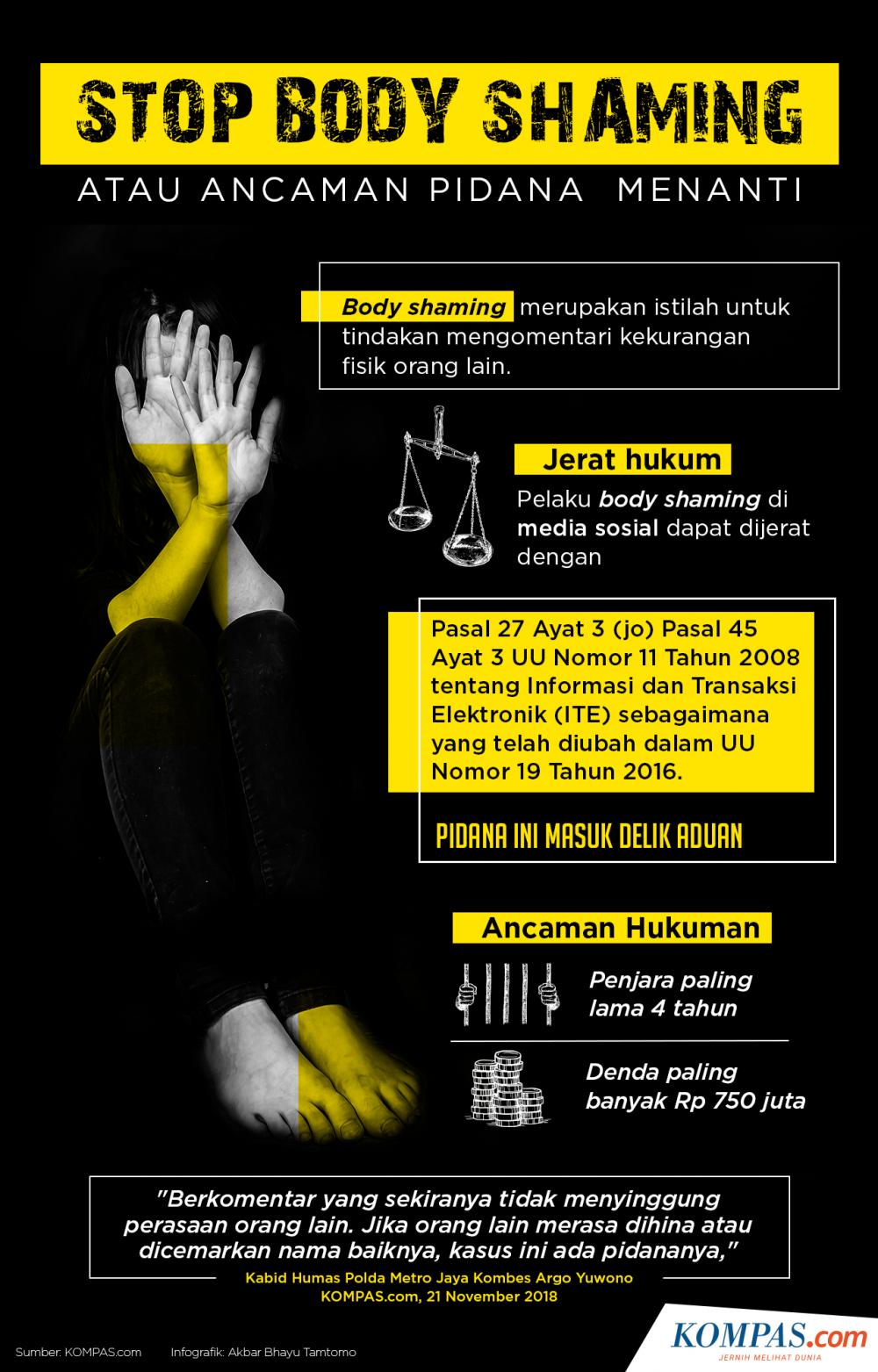 Infografik pidana Body Shaming