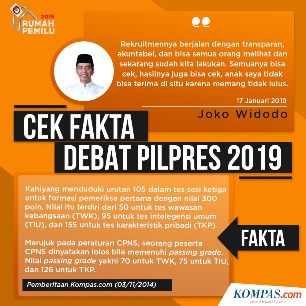 Infogafik: Cek fakta Quote Prabowo nilai ASN