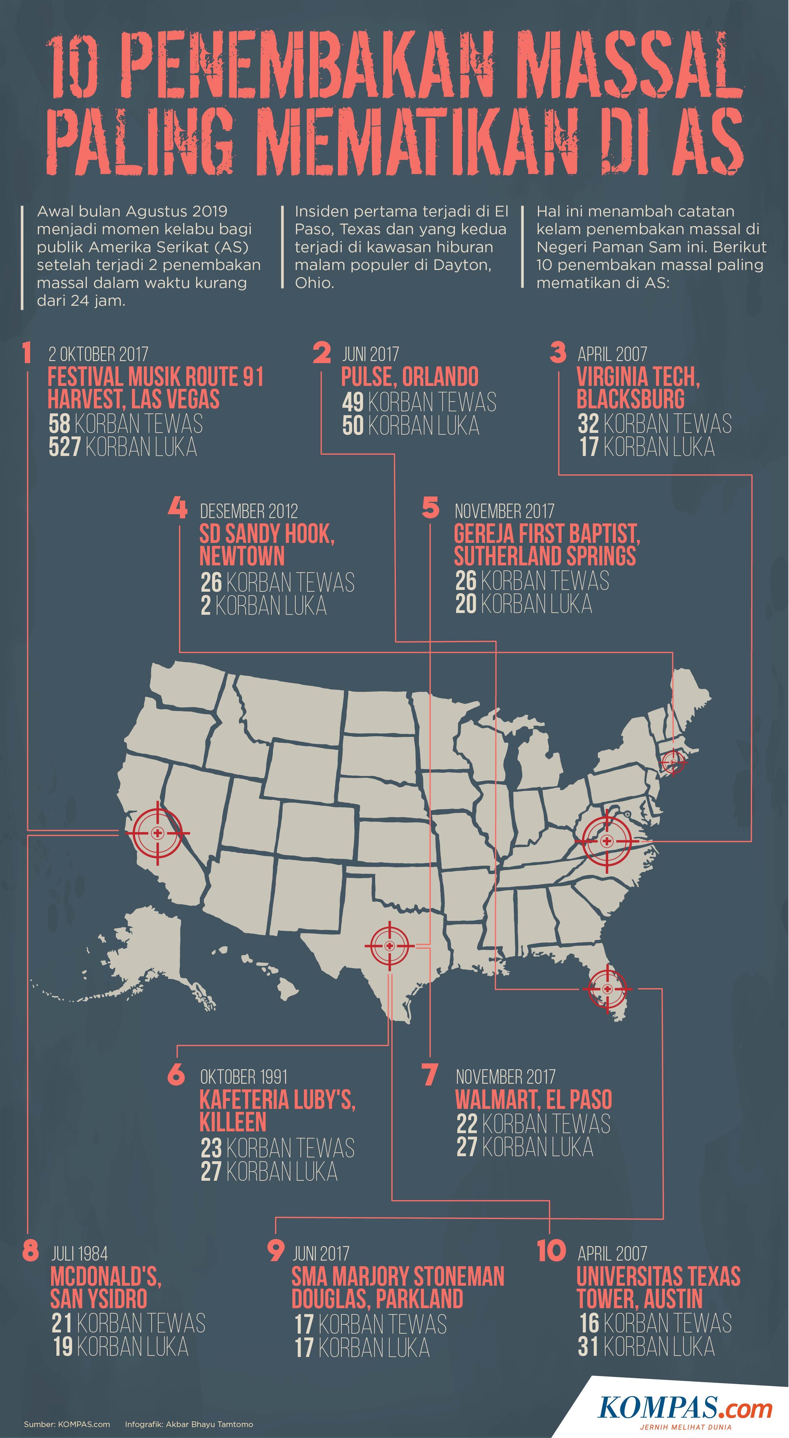 Kisah Kisah Pengorbanan Yang Terjadi Di Penembakan Massal Texas