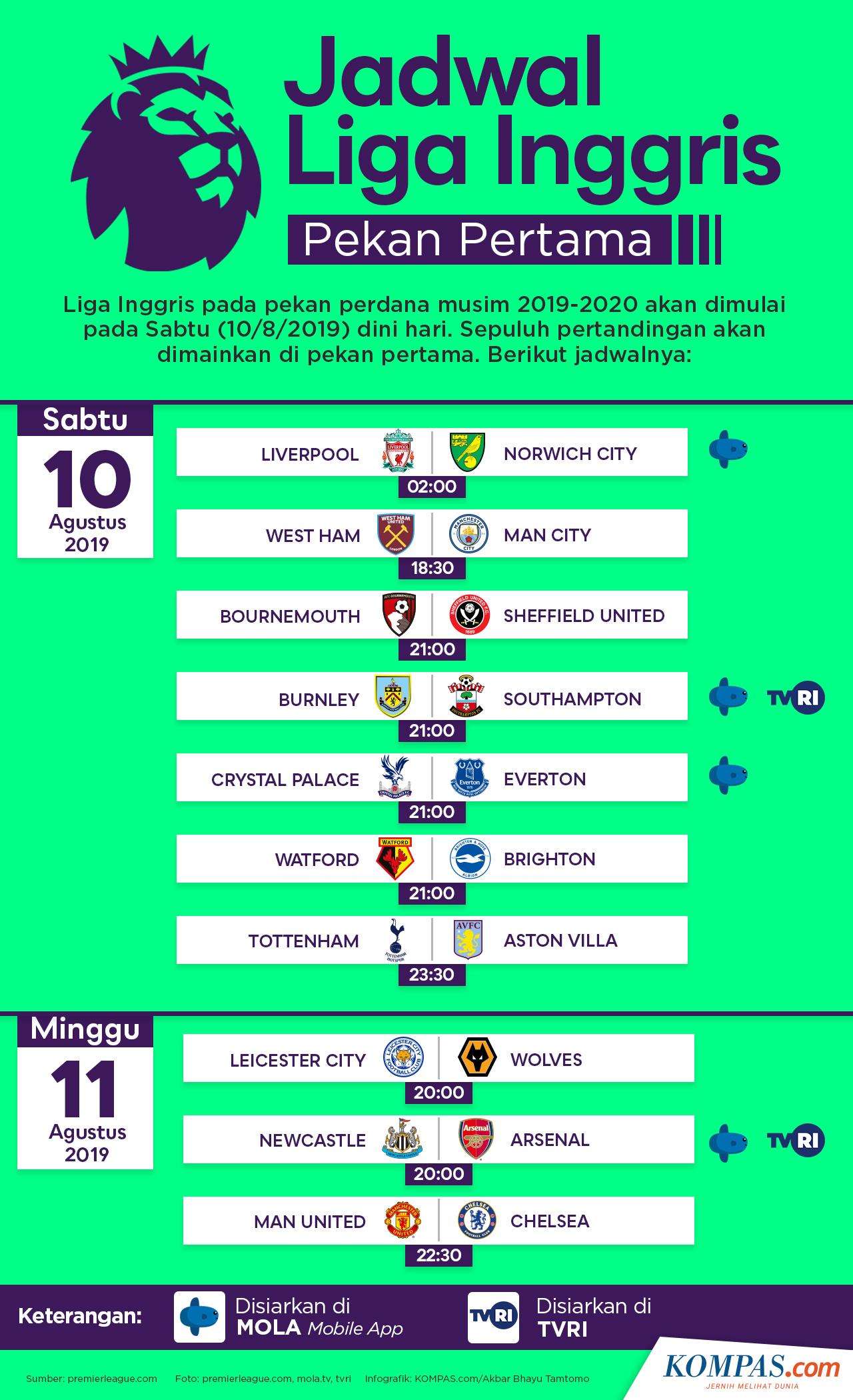 Infografik Jadwal Pekan Pertama Liga Inggris