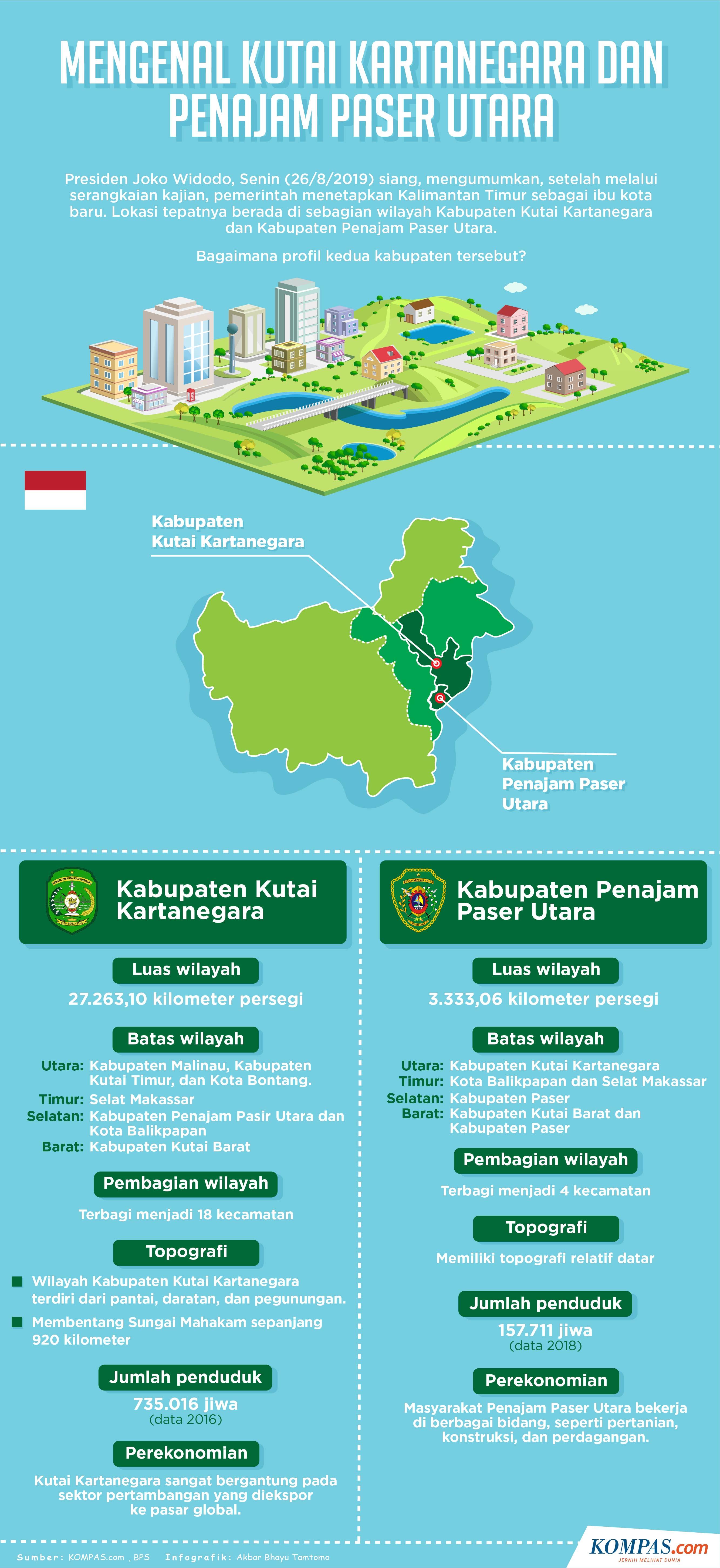 Mengenal 6 Pulau Terbesar Di Dunia Sebagian Di Indonesia Halaman All Kompas Com