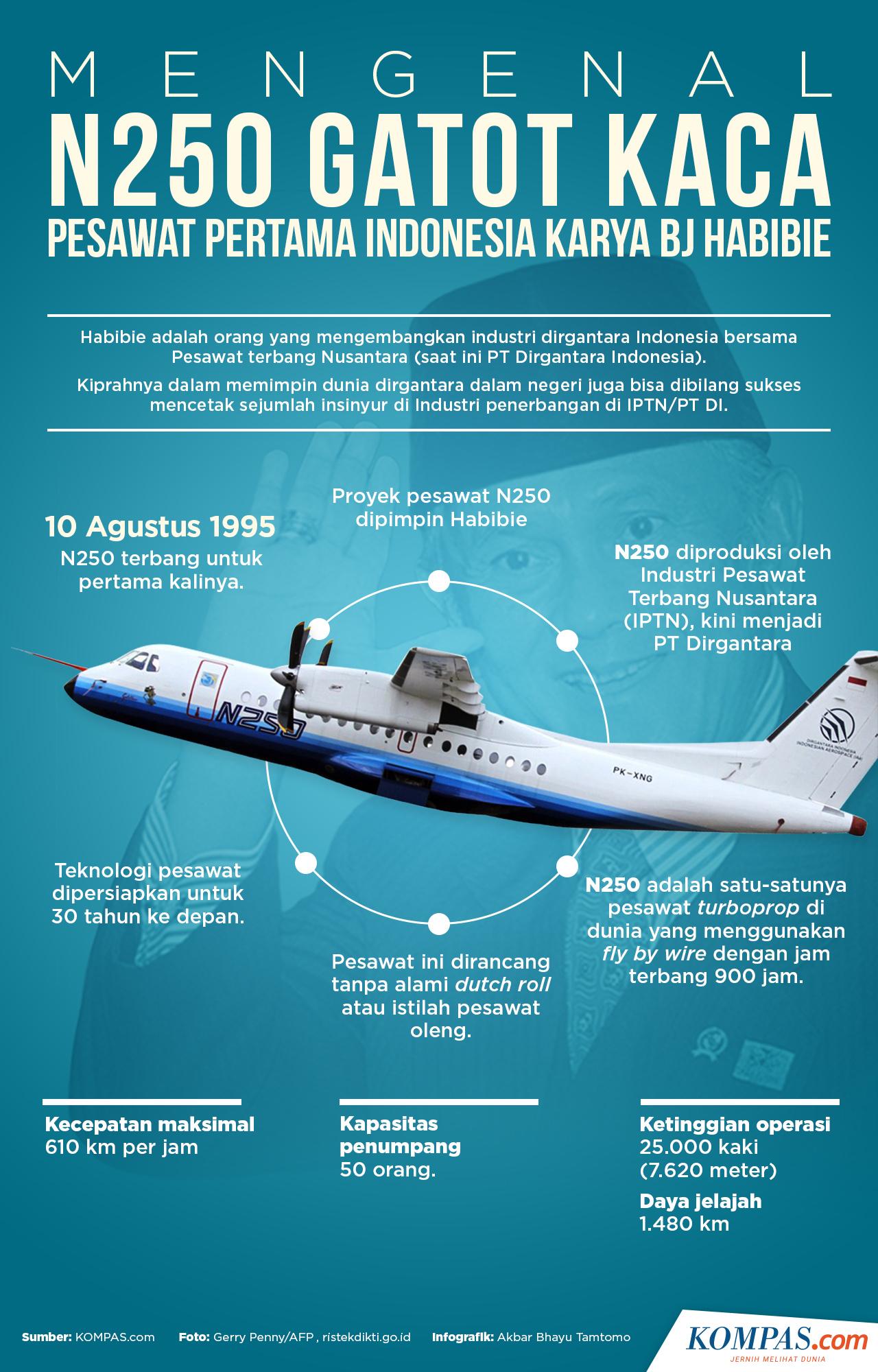 5d7a070032efd - Alasan Sains Mengapa Seseorang Bisa Takut Naik Pesawat Terbang