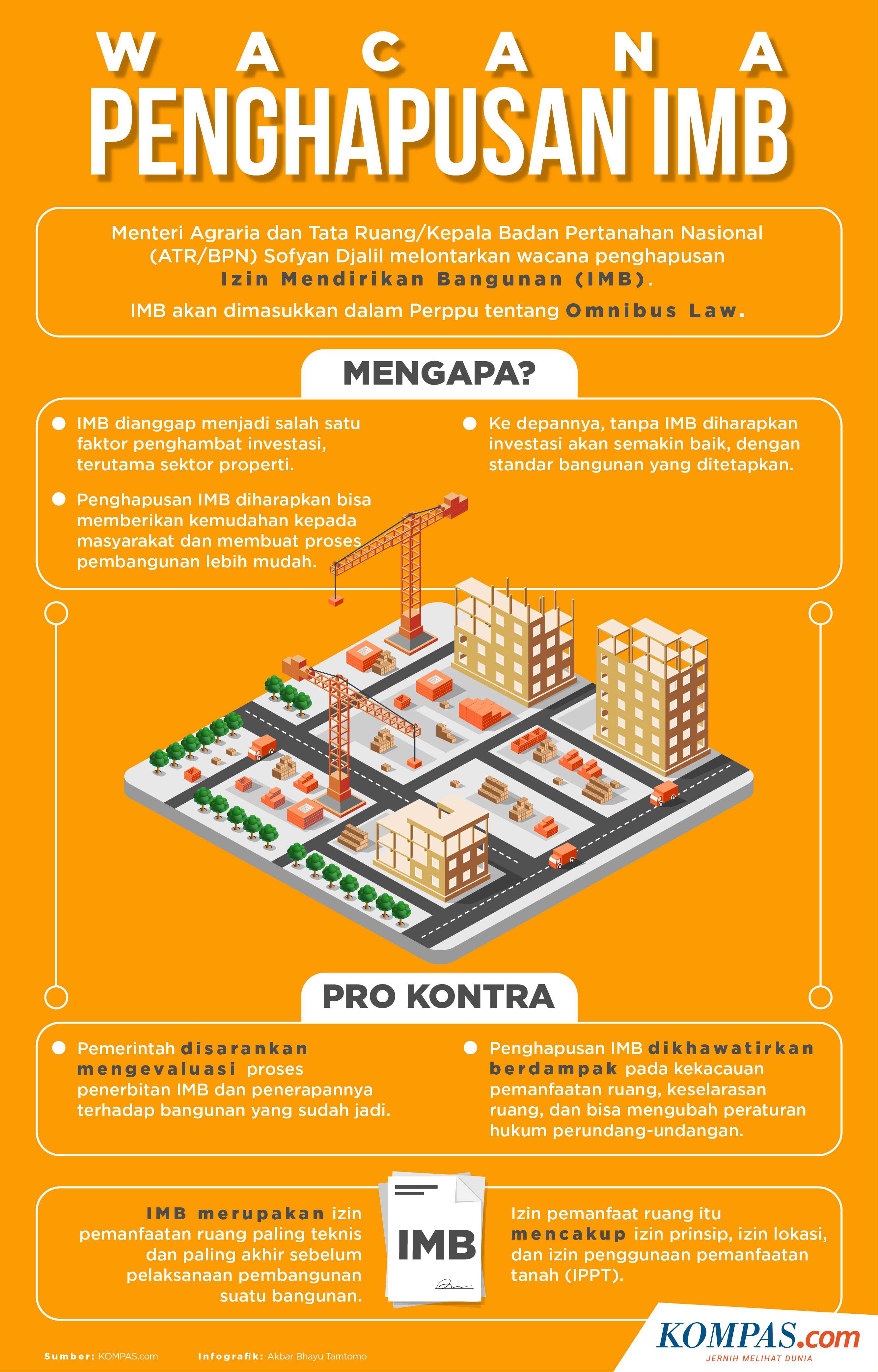 Apa Itu Omnibus Law Yang Disinggung Jokowi Dalam Pidatonya Halaman All Kompas Com