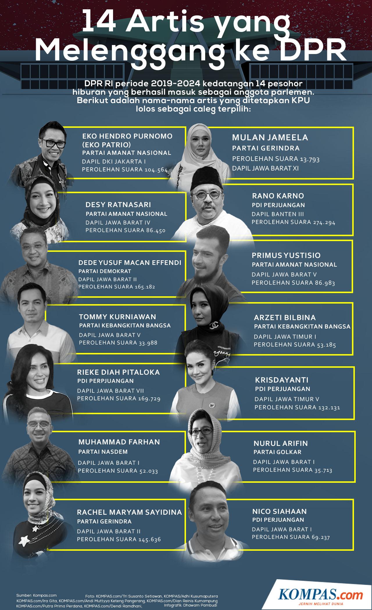 Infografik Daftar 14 Artis Yang Jadi Anggota Dpr 2019 2024