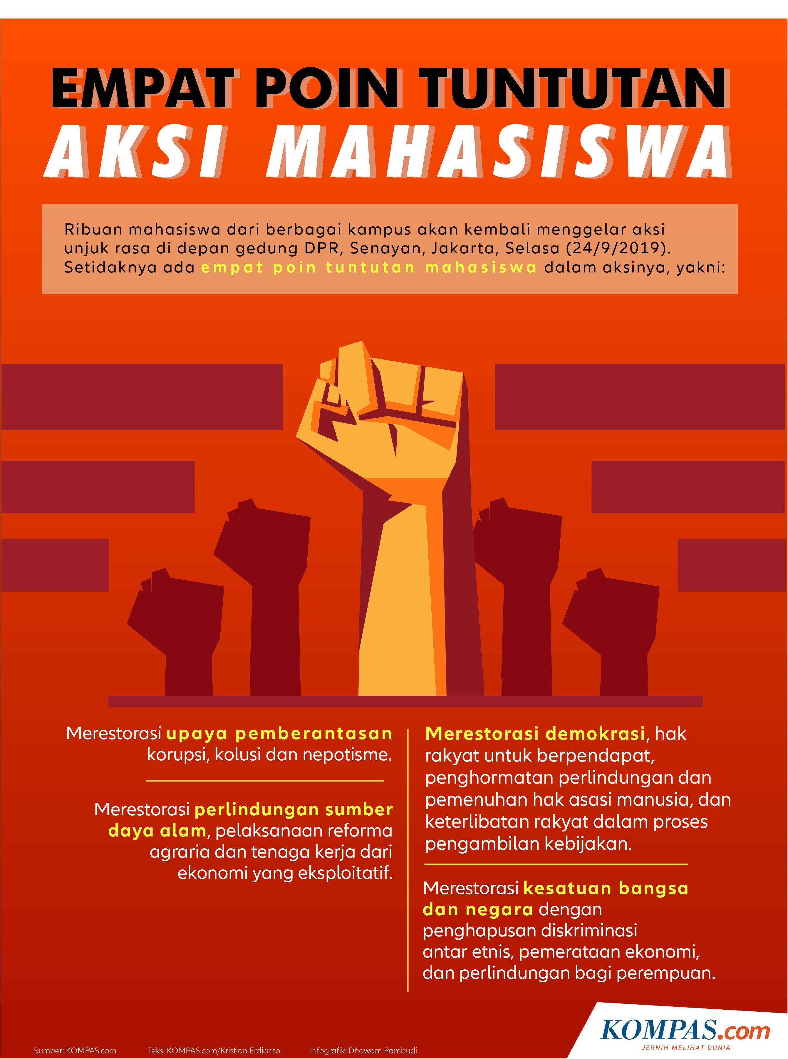infografik poin tuntutan demo mahasiswa hari ini