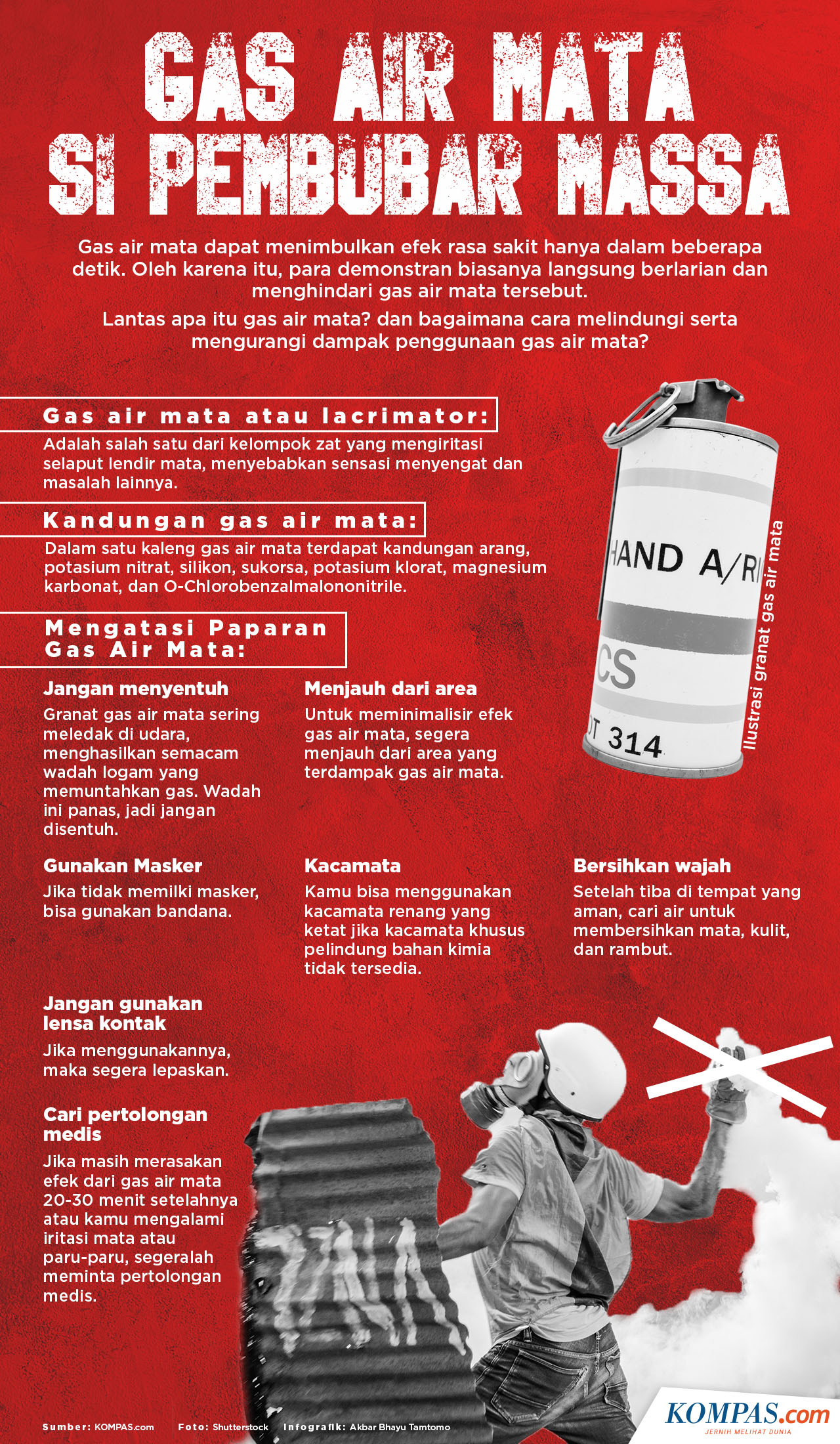 Infografik: Gas Air Mata Si Pembubar Massa (KOMPAS.com/Akbar Bhayu Tamtomo)