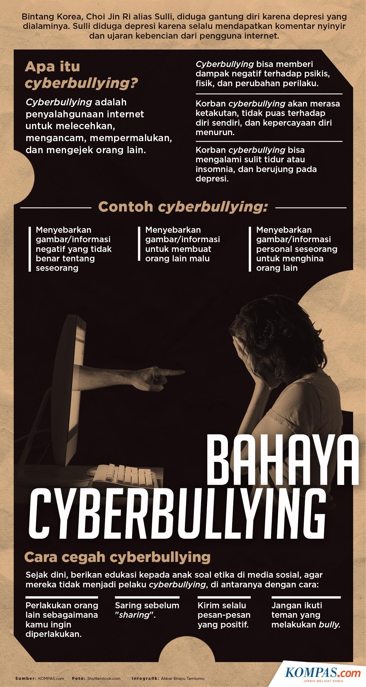 Infografik Bahaya Cyberbullying