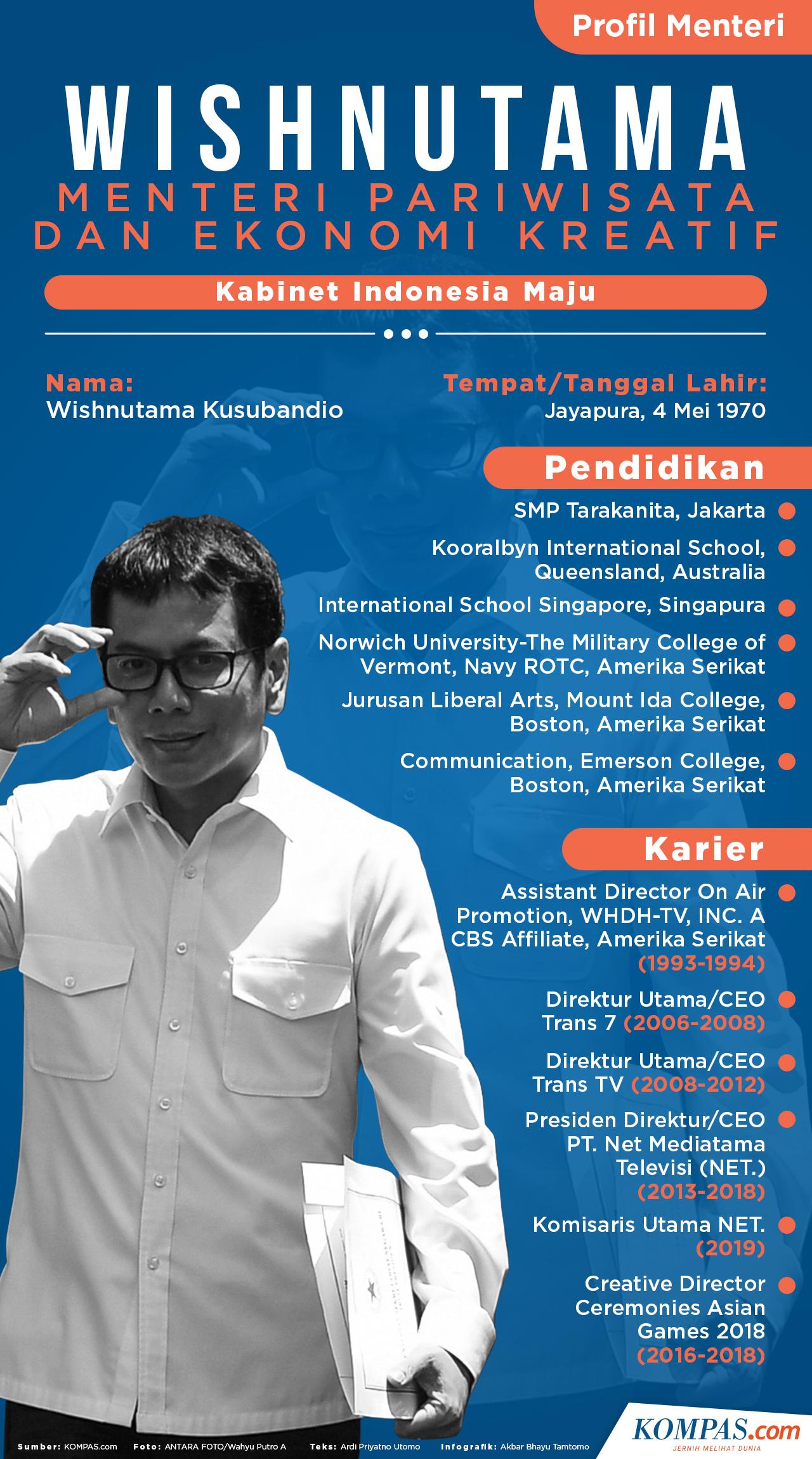INFOGRAFIK] Profil Wishnutama, Menteri Pariwisata dan Ekonomi Kreatif