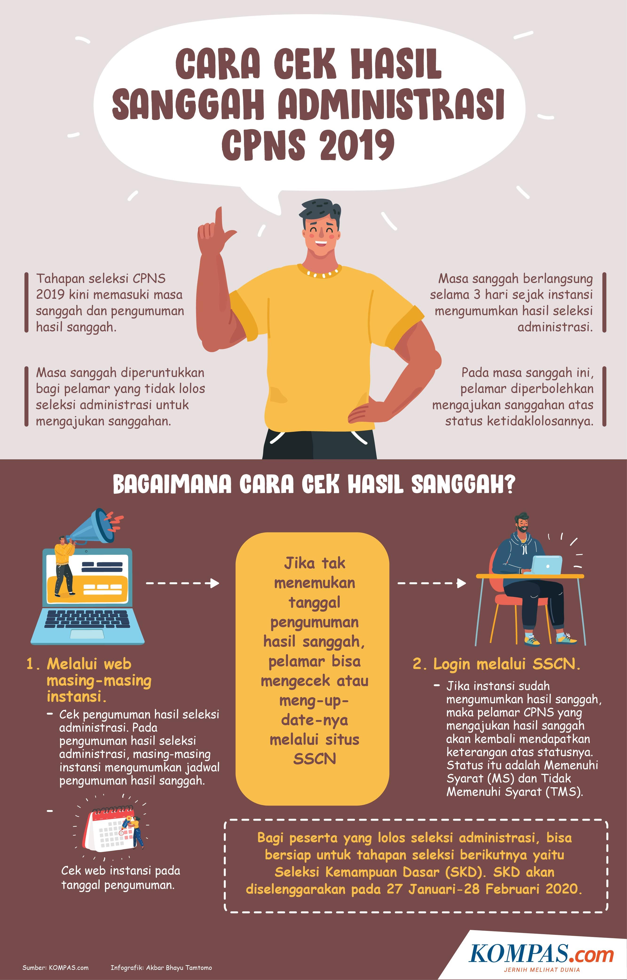 Infografik: Cara Cek Hasil Sanggah Administrasi CPNS 2019 (KOMPAS.com/Akbar Bhayu Tamtomo)